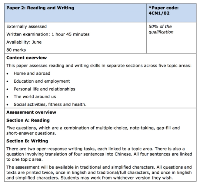 Assessment overview Reading Writing
